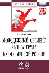 Youth segment of a labor market of modern Russia