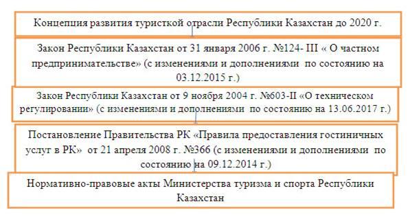назарова вл бухгалтерский учет в казахстане электронный учебник